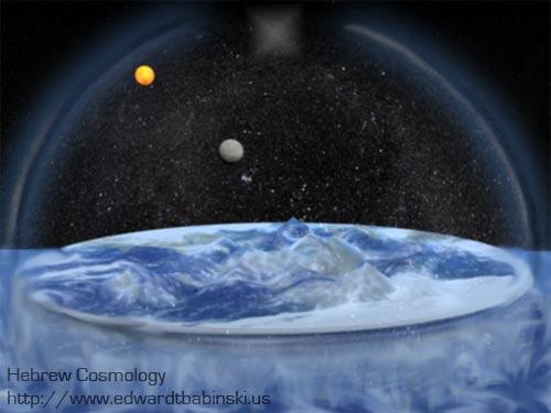 http://www.edwardtbabinski.us/geocentrism/ancient-heavens01.jpg