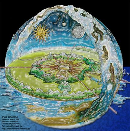 http://www.edwardtbabinski.us/geocentrism/incan_cosmos.jpg