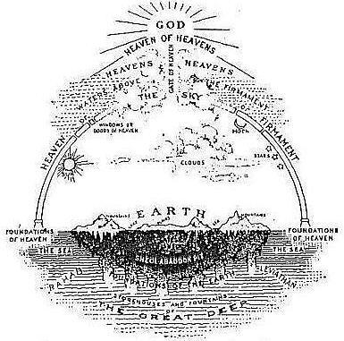 Hebrew Cosmology